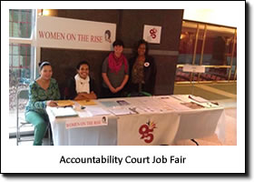 Accountability Court Job Fair
